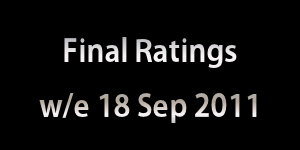 Doctor Who Ratings